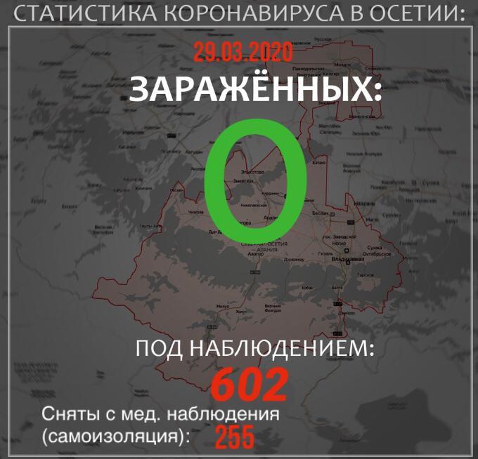 Оперативная информация о ситуации по коронавирусу в Северной Осетии