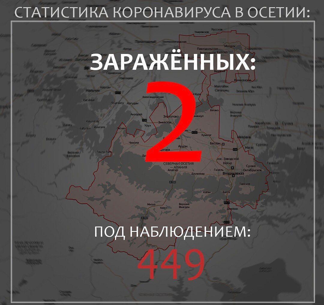 Оперативная информация по коронавирусу в Северной Осетии